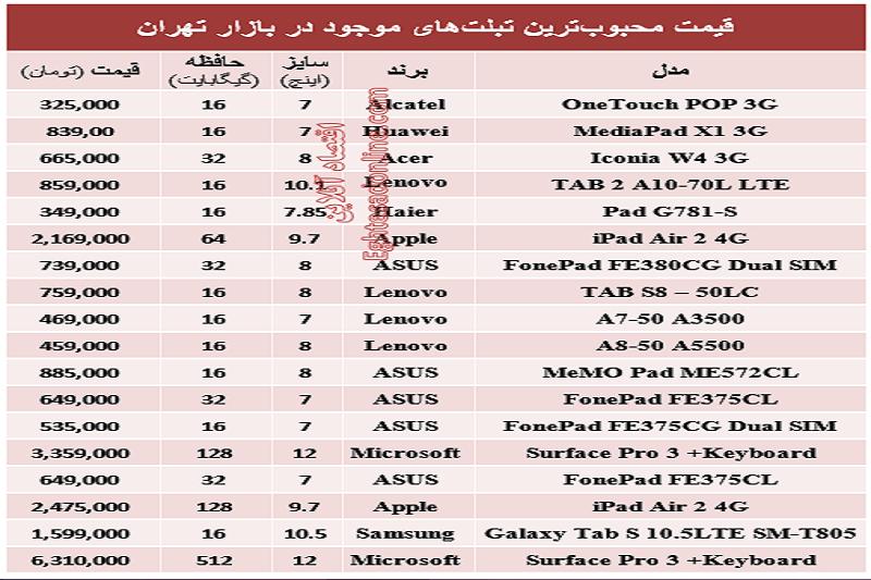 جدول قیمت محبوبترین تبلتهای بازار