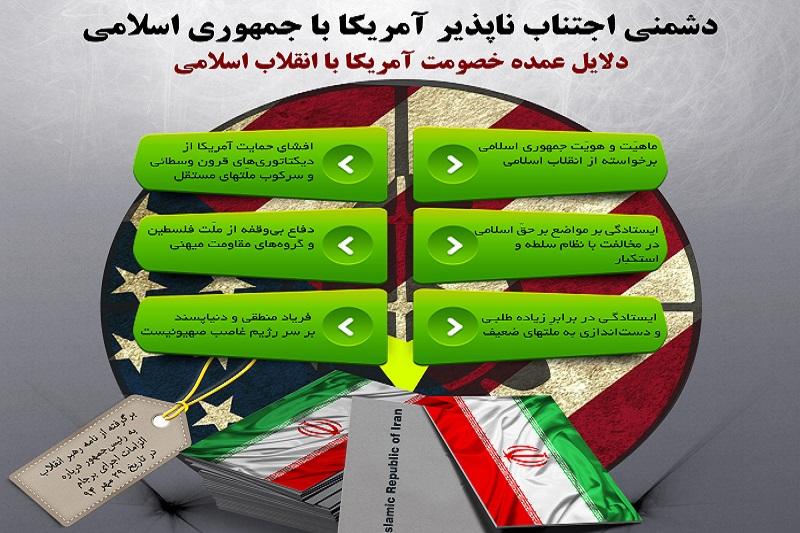 اینفوگرافیک:دلایل خصومت آمریکا با انقلاب اسلامی