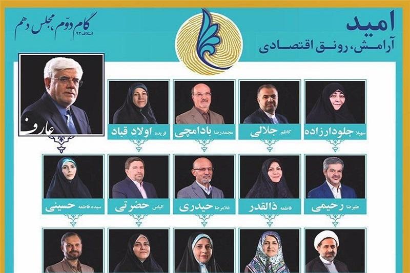 رزومه و سابقه ۳۰ نماینده تهران در مجلس دهم
