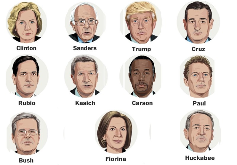 آرایش انتخابات درونحزبی ریاستجمهوری آمریکا در دومین سهشنبه بزرگ