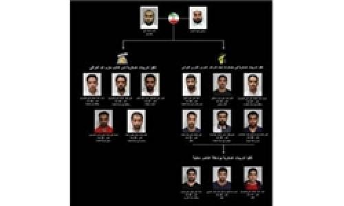 ادعای بحرین مبنی بر بازداشت یک گروه مرتبط با ایران