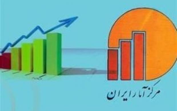 نرخ رشد اقتصادی ۹۵ اعلام شد