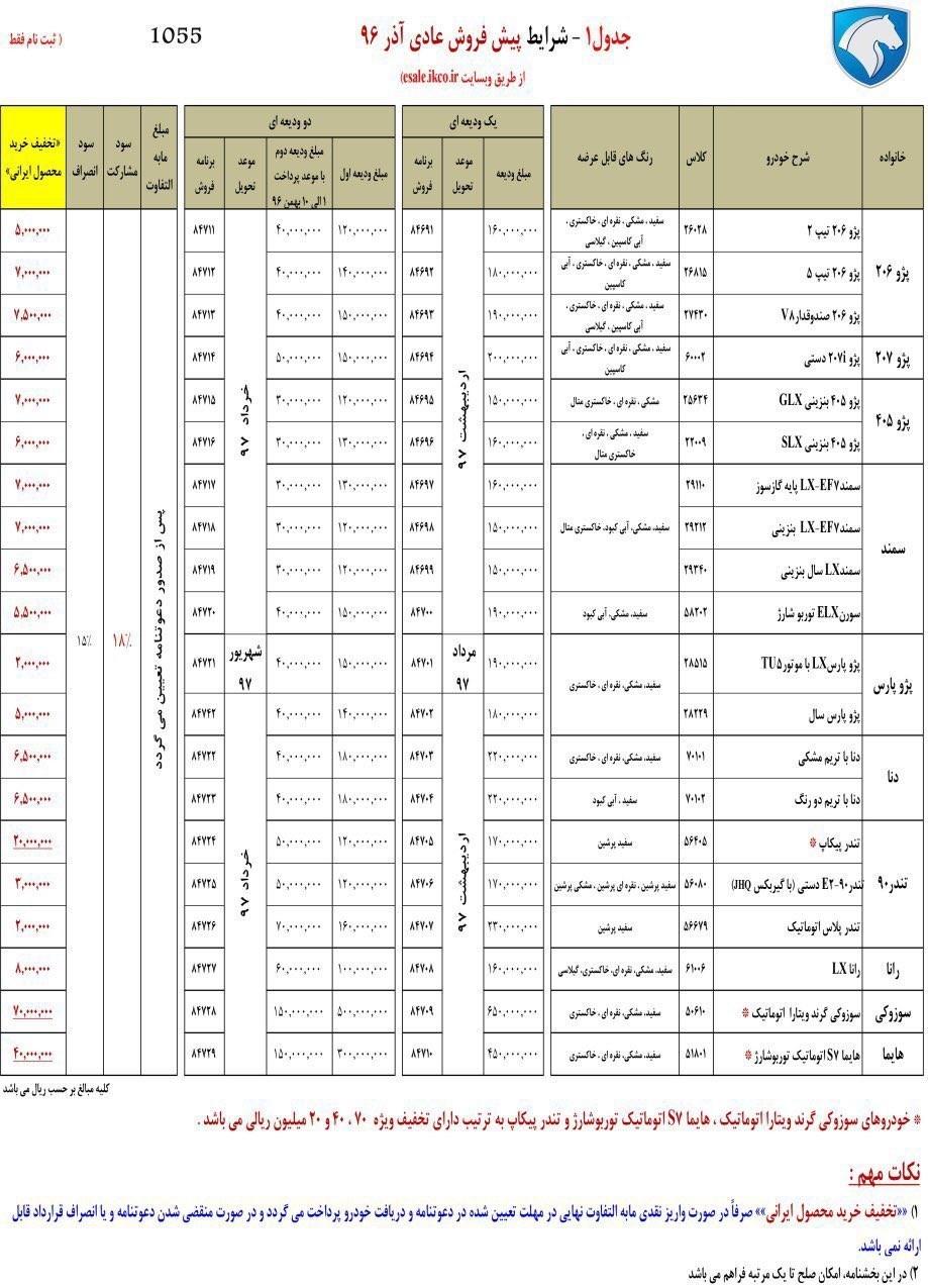 آذرماه فروش عادی و فوری محصولات ایران خودرو + جزئیات