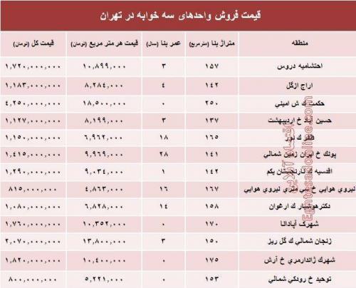 جدول/ قیمت آپارتمان سه خوابه در تهران