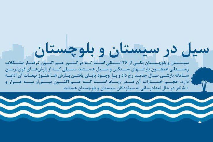 اینفوگرافی  سیل سیستان و بلوچستان