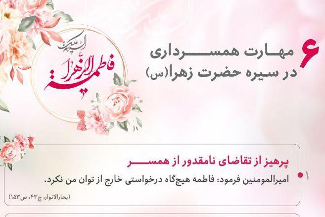 اینفوگرافی  همسرداری در سیره حضرت زهرا(س)