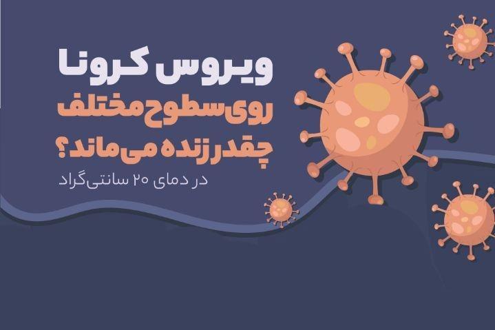 اینفوگرافی| ویروس کرونا روی سطوح مختلف چقدر زنده میماند؟