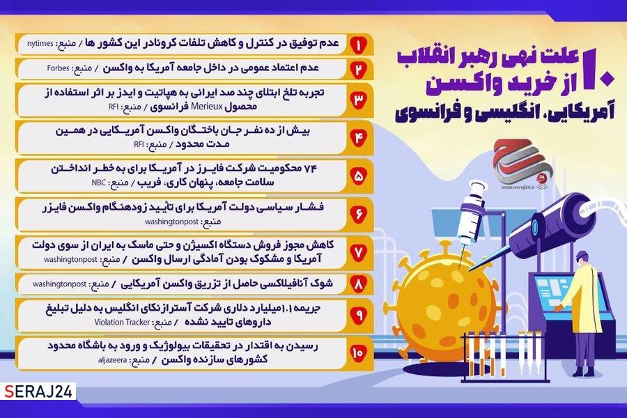 پوستر| ۱۰ علت نهی رهبر انقلاب از خرید واکسن خارجی