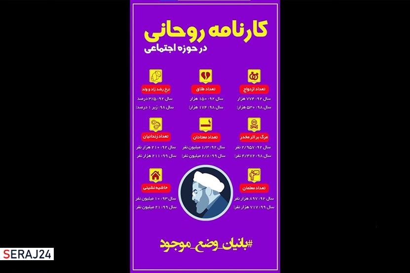 ویدئو/ کارنامه روحانی در حوزه  اجتماعی