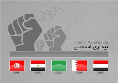 فعالیت غرفه «مقاومت» در نمایشگاه قرآن/عرضه ۲۵ عنوان کتاب