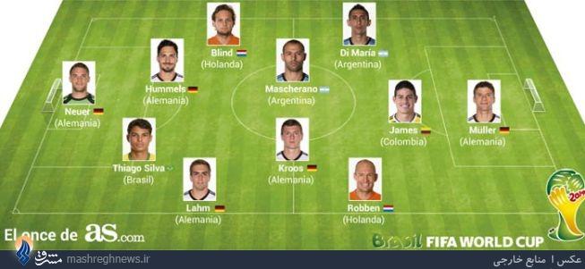 تیم منتخب جام جهانی بدون مسی + عکس