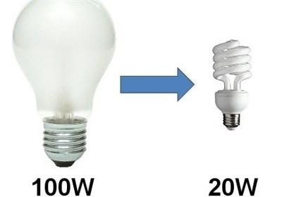 زمانی که باید مصرف برق را کم کرد